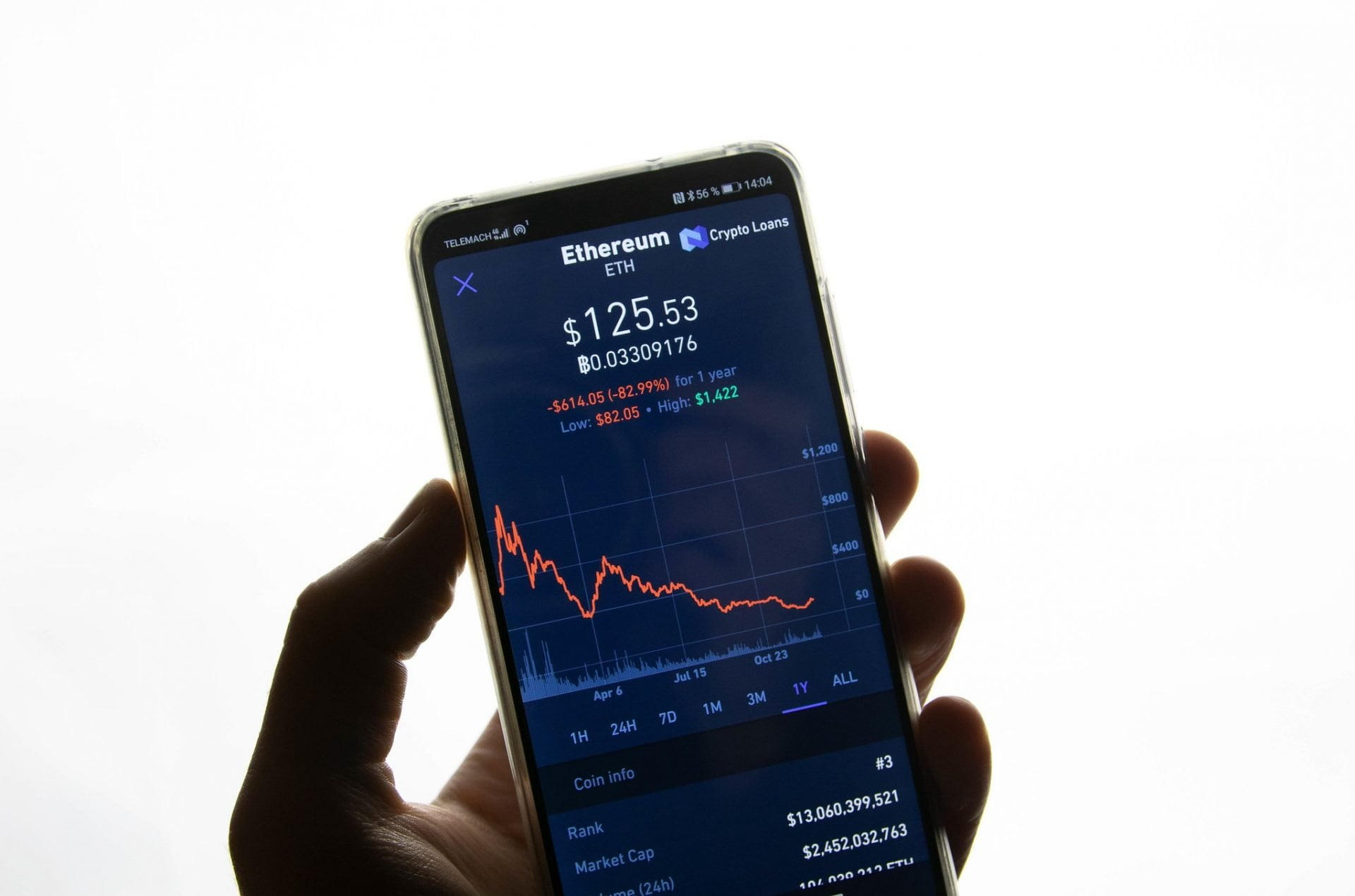 Why Ethereum (ETH) Price May Continue to Underperform Bitcoin 14