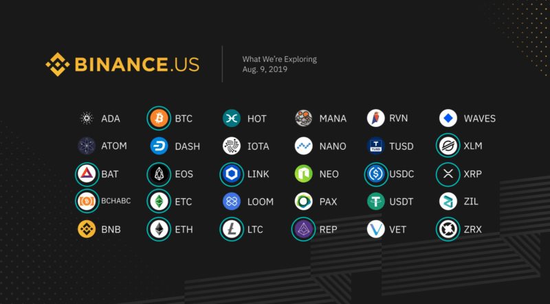 What Altcoins Are On Binance US' Planned List of Crypto Assets? 12