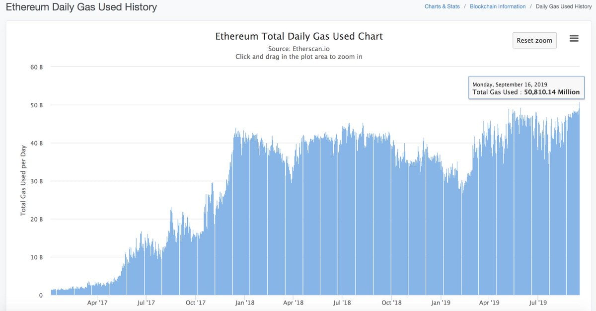 Ethereum to $1,000 Even As Altcoin Rally Stalls, Stellar (XLM) Still Strong, XRP Slips 16