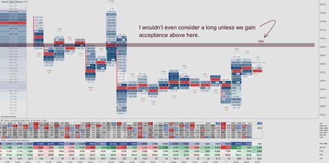 Bitcoin Still Looks Bearish Despite Climb to $8,600, Claims Analyst 13
