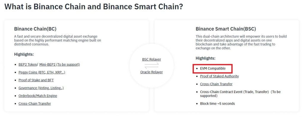 Binance Smart Chain is Designed to be Compatible with Ethereum 13