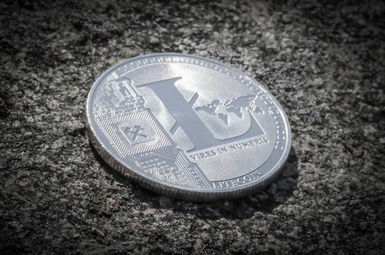 Litecoin (LTC) Struggles to Recover from March's Coronavirus Crash 15