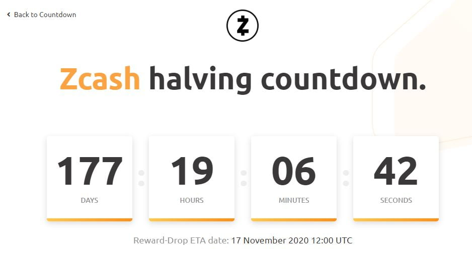 ZCash (ZEC) Also Has a Halving this Year in November 14
