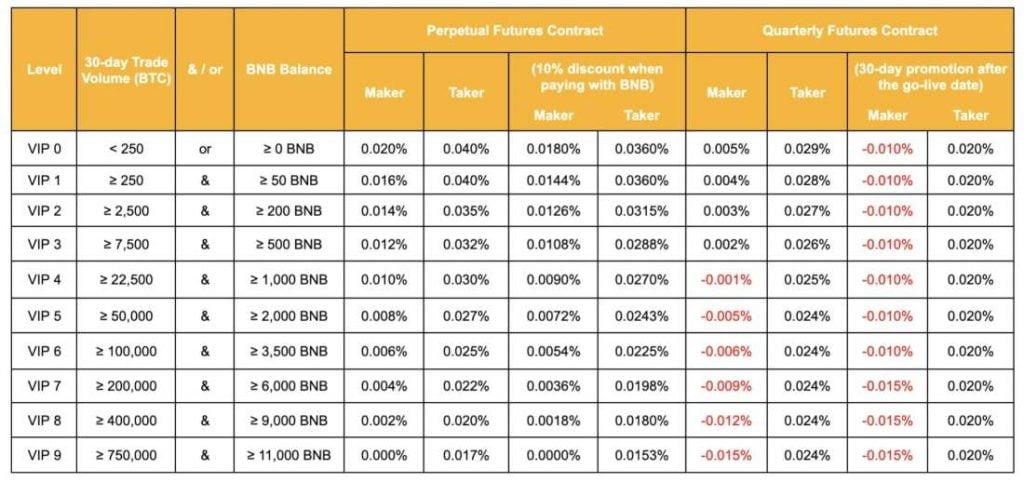 Binance's Bitcoin (BTC) Quarterly Futures Kick-Off on a High Note 14