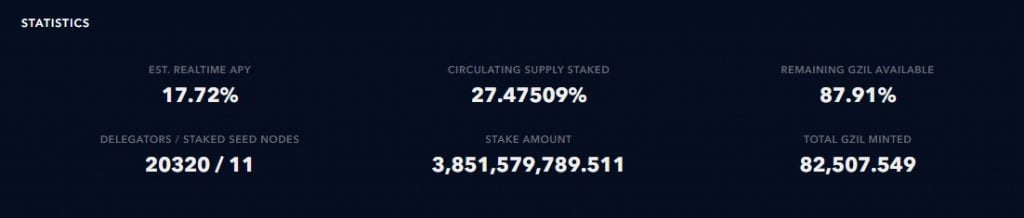 Zilliqa (ZIL) Locked in Staking Hits 27.47% of Circulating Supply 3