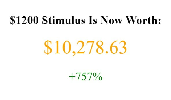 First $1.2k Stimulus Check is Now Worth $10.2k If it Purchased Bitcoin 14