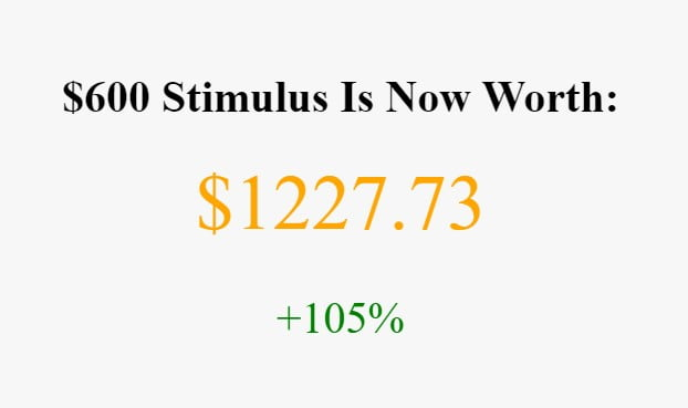 First $1.2k Stimulus Check is Now Worth $10.2k If it Purchased Bitcoin 15