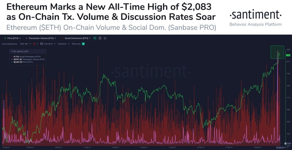 Ethereum (ETH) Has Had 5 Consecutive Positive Quarters to Date 15