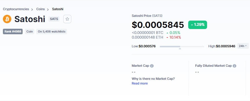 Coinmarketcap is Now Tracking Bitcoin's Smallest Unit, Satoshi (SATS) 16