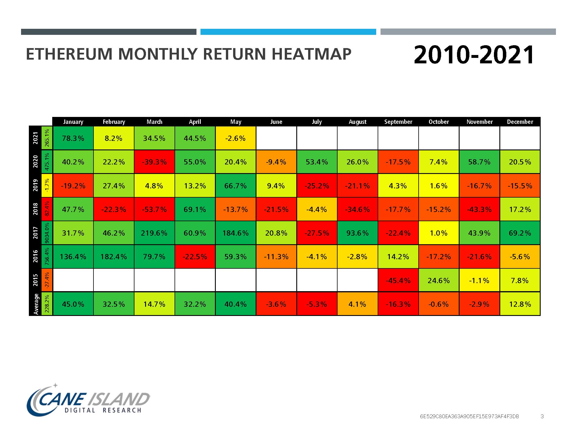 ethereum fiyat İşte Ethereum fiyat grafiğinde kritik sürece işaret eden o analiz!
